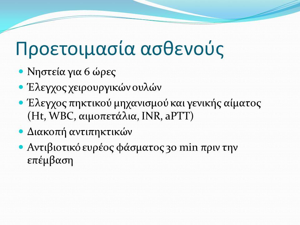 Επέμβαση - προετοιμασία  2 ιατροί (ενδοσκόπος και άλλος ιατρός)  Ύπτια θέση  Ακινητοποίηση ασθενούς  Τοπική αναισθησία φάρυγγα  Καταστολή  Conscious sedation (καταστολή με διατήρηση συνείδησης)  Πλήρης καταστολή με ή χωρίς διασωλήνωση  Αναρρόφηση υγρών φάρυγγα  Έκθεση κοιλιακού τοιχώματος  Οισοφαγογαστροδωδεκαδακτυλοσκόπηση