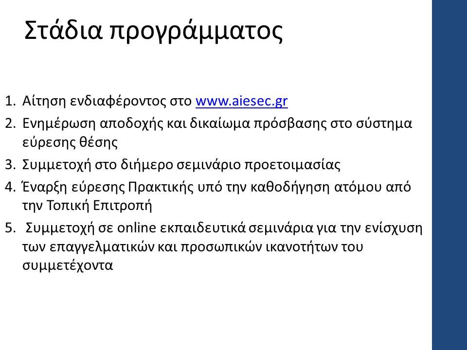 Στάδια προγράμματος 1.Αίτηση ενδιαφέροντος στο www.aiesec.grwww.aiesec.gr 2.Ενημέρωση αποδοχής και δικαίωμα πρόσβασης στο σύστημα εύρεσης θέσης 3.Συμμετοχή στο διήμερο σεμινάριο προετοιμασίας 4.Έναρξη εύρεσης Πρακτικής υπό την καθοδήγηση ατόμου από την Τοπική Επιτροπή 5.