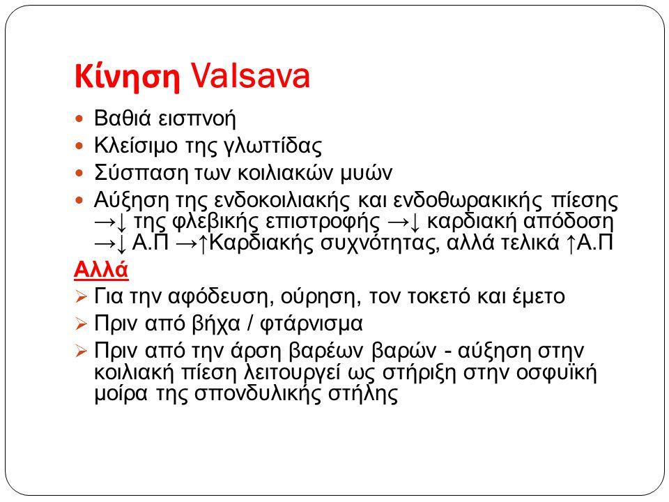 Κίνηση Valsava  Βαθιά εισπνοή  Κλείσιμο της γλωττίδας  Σύσπαση των κοιλιακών μυών  Αύξηση της ενδοκοιλιακής και ενδοθωρακικής πίεσης →↓ της φλεβικ