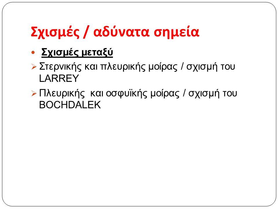 Σχισμές / αδύνατα σημεία  Σχισμές μεταξύ  Στερνικής και πλευρικής μοίρας / σχισμή του LARREY  Πλευρικής και οσφυϊκής μοίρας / σχισμή του BOCHDALEK