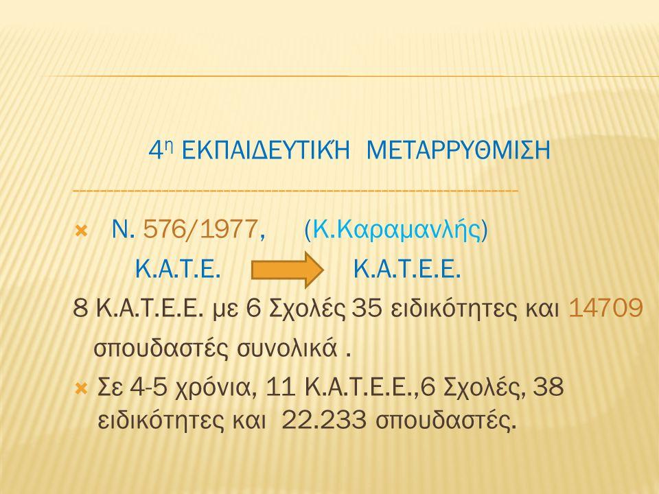 4 η ΕΚΠΑΙΔΕΥΤΙΚΉ ΜΕΤΑΡΡΥΘΜΙΣΗ -----------------------------------------------------------------  Ν.