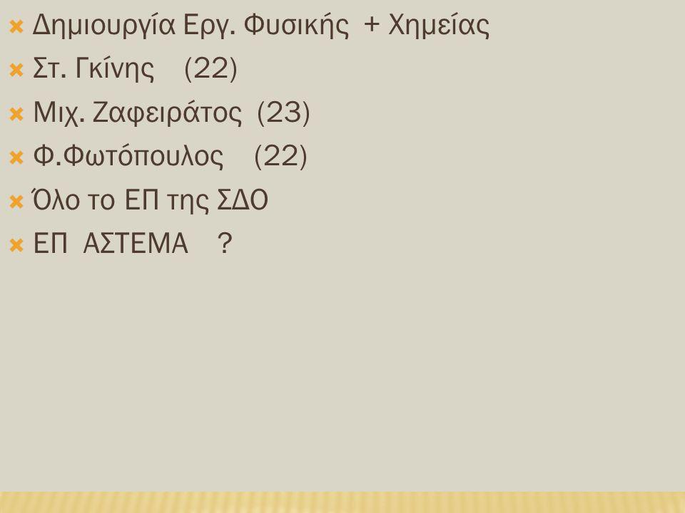  Δημιουργία Εργ. Φυσικής + Χημείας  Στ. Γκίνης (22)  Μιχ.