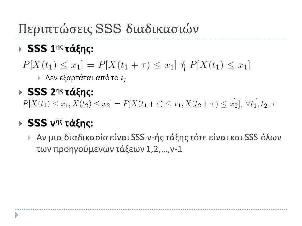 Ιδιότητες SSS διαδικασιών  Αν μια διαδικασία είναι SSS ν - ής τάξης τότε είναι και SSS όλων των προηγούμενων τάξεων 1,2,…, ν -1  Παράδειγμα : Έστω X(t) SSS 2 ης τάξης.