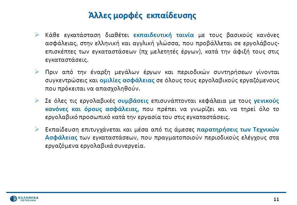 11 Άλλες μορφές εκπαίδευσης  Κάθε εγκατάσταση διαθέτει εκπαιδευτική ταινία με τους βασικούς κανόνες ασφάλειας, στην ελληνική και αγγλική γλώσσα, που