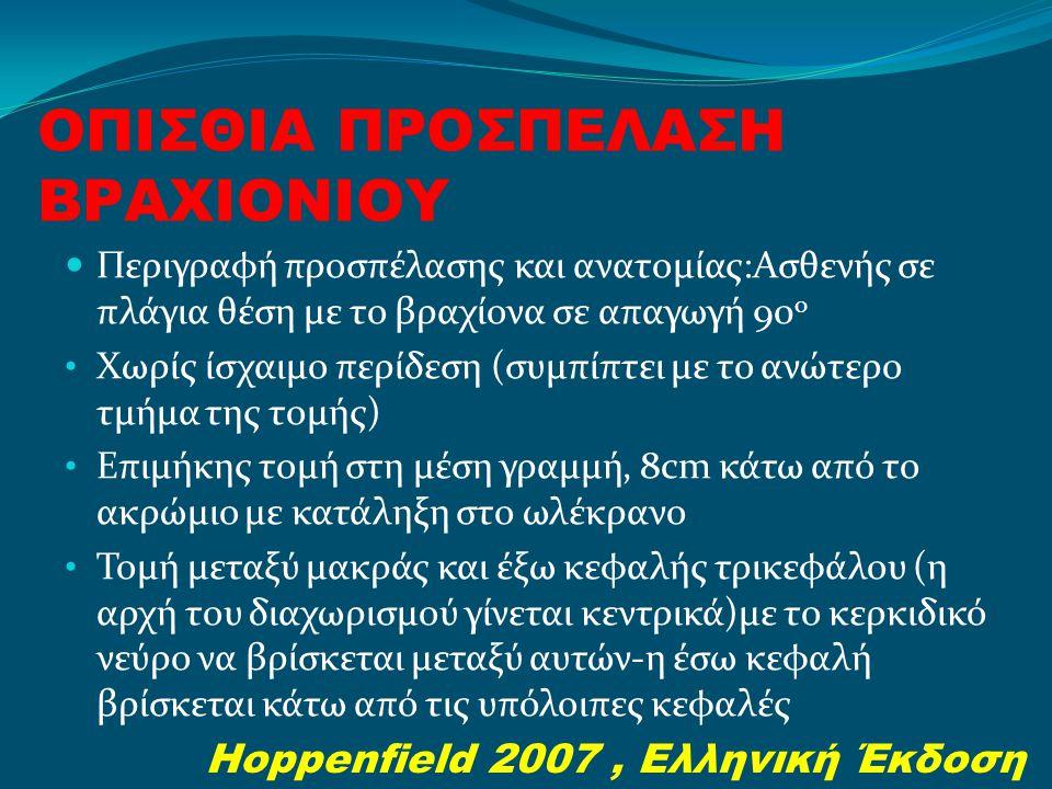 ΑΠΟΚΛΕΙΣΜΟΣ ΕΠΑΝΑΚΑΤΑΓΜΑΤΟΣ