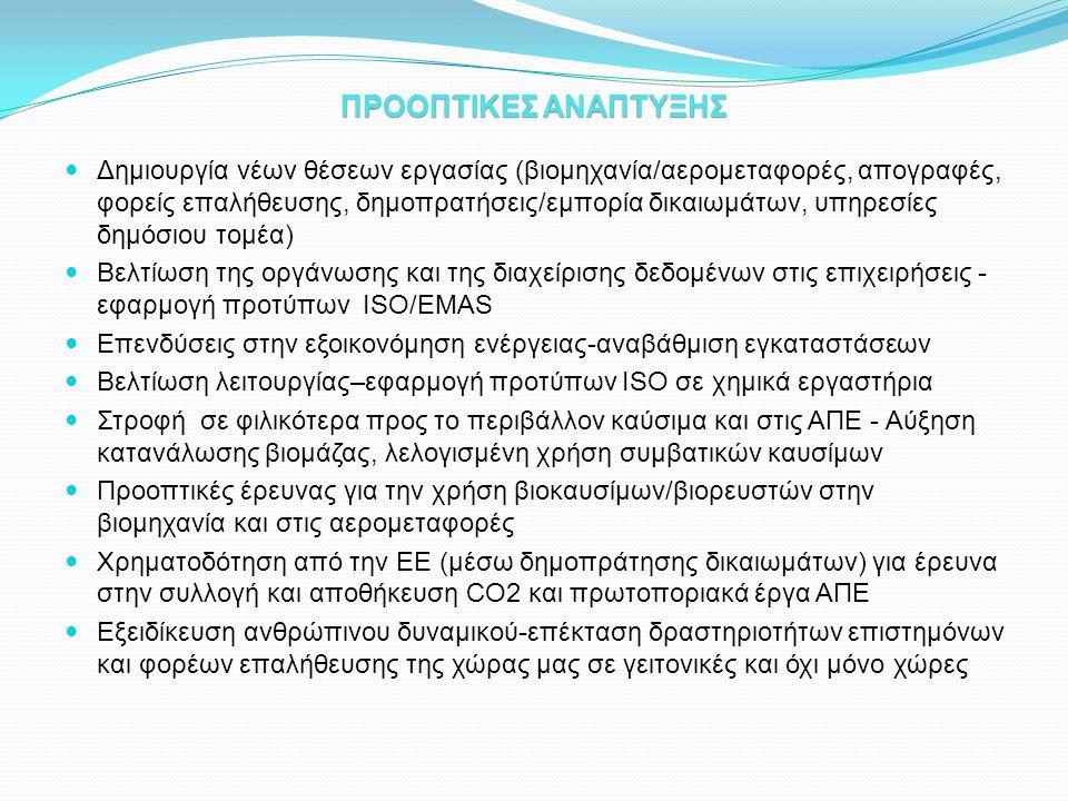 ΠΡΟΟΠΤΙΚΕΣΑΝΑΠΤΥΞΗΣ ΠΡΟΟΠΤΙΚΕΣ ΑΝΑΠΤΥΞΗΣ  Δημιουργία νέων θέσεων εργασίας (βιομηχανία/αερομεταφορές, απογραφές, φορείς επαλήθευσης, δημοπρατήσεις/εμπορία δικαιωμάτων, υπηρεσίες δημόσιου τομέα)  Βελτίωση της οργάνωσης και της διαχείρισης δεδομένων στις επιχειρήσεις - εφαρμογή προτύπων ISO/EMAS  Επενδύσεις στην εξοικονόμηση ενέργειας-αναβάθμιση εγκαταστάσεων  Βελτίωση λειτουργίας–εφαρμογή προτύπων ISO σε χημικά εργαστήρια  Στροφή σε φιλικότερα προς το περιβάλλον καύσιμα και στις ΑΠΕ - Αύξηση κατανάλωσης βιομάζας, λελογισμένη χρήση συμβατικών καυσίμων  Προοπτικές έρευνας για την χρήση βιοκαυσίμων/βιορευστών στην βιομηχανία και στις αερομεταφορές  Χρηματοδότηση από την ΕΕ (μέσω δημοπράτησης δικαιωμάτων) για έρευνα στην συλλογή και αποθήκευση CO2 και πρωτοποριακά έργα ΑΠΕ  Εξειδίκευση ανθρώπινου δυναμικού-επέκταση δραστηριοτήτων επιστημόνων και φορέων επαλήθευσης της χώρας μας σε γειτονικές και όχι μόνο χώρες