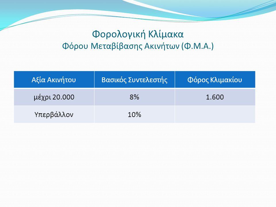 Φορολογική Κλίμακα Φόρου Μεταβίβασης Ακινήτων (Φ.Μ.Α.) Αξία ΑκινήτουΒασικός ΣυντελεστήςΦόρος Κλιμακίου μέχρι 20.0008%1.600 Υπερβάλλον10%