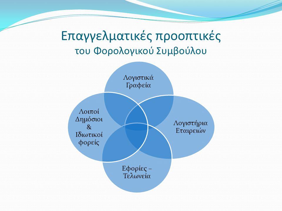 Επαγγελματικές προοπτικές του Φορολογικού Συμβούλου Λογιστικά Γραφεία Λογιστήρια Εταιρειών Εφορίες – Τελωνεία Λοιποί Δημόσιοι & Ιδιωτικοί φορείς