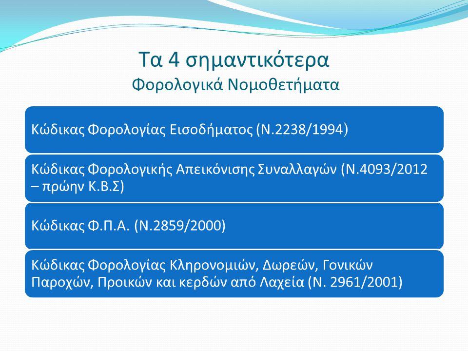 Φόροι Κατανάλωσης Ειδικοί Φόροι Κατανάλωσης (Ε.Φ.Κ.) Τέλος Ταξινόμησης Αυτοκινήτων (με βάση την τεχνολογία και την τιμή χονδρικής) Φόρος Πετρελαιοειδών (με μονάδα μέτρησης τον μετρικό τόνο) Φόρος Καπνικών Προϊόντων (με βάση την τιμή και τον αριθμό τεμαχίων) Φόρος οινοπνευματωδών (με βάση την περιεκτικότητα σε αλκοόλη)