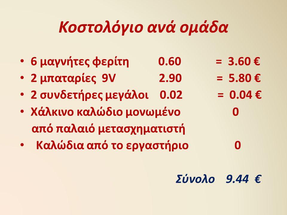Κοστολόγιο ανά ομάδα • 6 μαγνήτες φερίτη 0.60 = 3.60 € • 2 μπαταρίες 9V 2.90 = 5.80 € • 2 συνδετήρες μεγάλοι 0.02 = 0.04 € • Χάλκινο καλώδιο μονωμένο