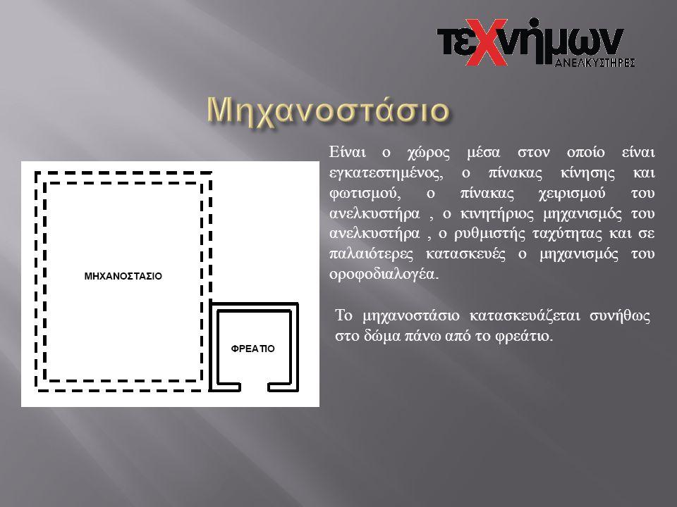 Είναι ο χώρος μέσα στον οποίο είναι εγκατεστημένος, ο πίνακας κίνησης και φωτισμού, ο πίνακας χειρισμού του ανελκυστήρα, ο κινητήριος μηχανισμός του α