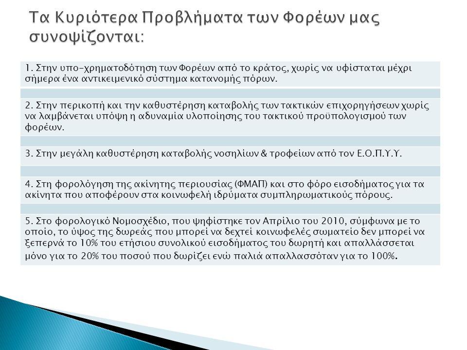1. Στην υπο-χρηματοδότηση των Φορέων από το κράτος, χωρίς να υφίσταται μέχρι σήμερα ένα αντικειμενικό σύστημα κατανομής πόρων. 2. Στην περικοπή και τη