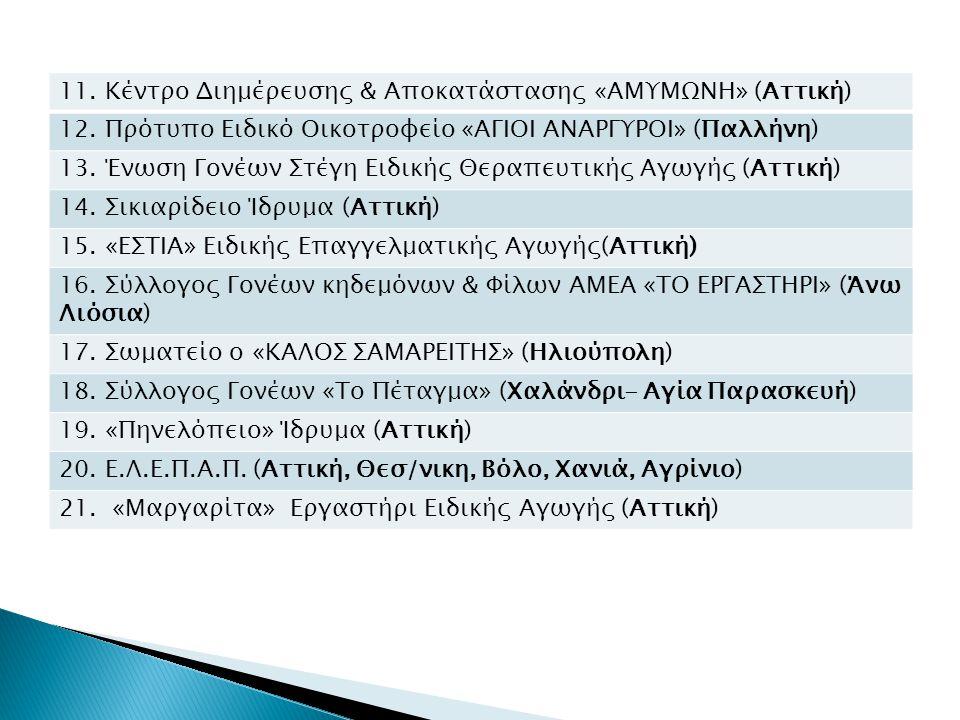 11. Κέντρο Διημέρευσης & Αποκατάστασης «ΑΜΥΜΩΝΗ» (Αττική) 12.