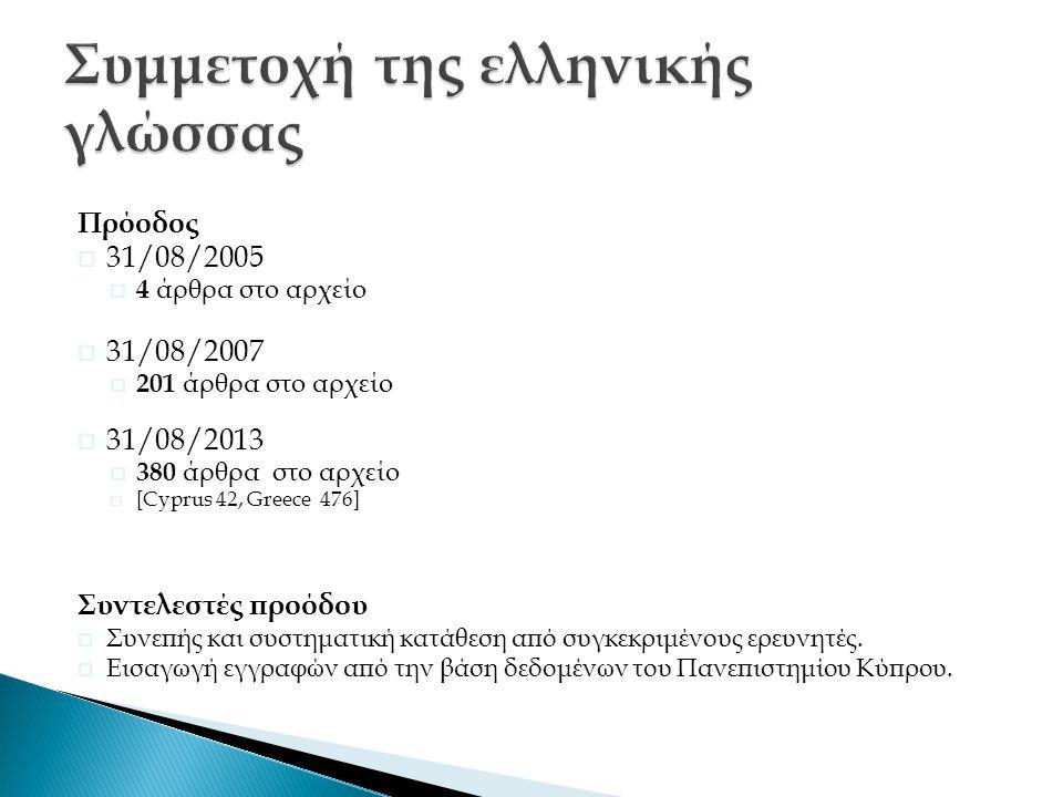 Πρόοδος  31/08/2005  4 άρθρα στο αρχείο  31/08/2007  201 άρθρα στο αρχείο  31/08/2013  380 άρθρα στο αρχείο  [Cyprus 42, Greece 476] Συντελεστές προόδου  Συνεπής και συστηματική κατάθεση από συγκεκριμένους ερευνητές.