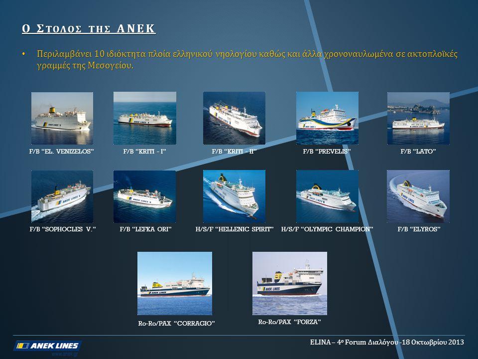 """Ο Σ ΤΟΛΟΣ ΤΗΣ ΑΝΕΚ • Περιλαμβάνει 10 ιδιόκτητα πλοία ελληνικού νηολογίου καθώς και άλλα χρονοναυλωμένα σε ακτοπλοϊκές γραμμές της Μεσογείου. F/B """"EL."""