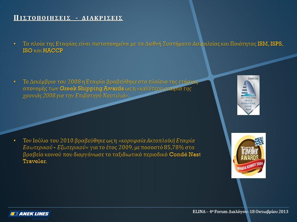 Π ΙΣΤΟΠΟΙΗΣΕΙΣ - ΔΙΑΚΡΙΣΕΙΣ • Τα πλοία της Εταιρίας είναι πιστοποιημένα με τα Διεθνή Συστήματα Ασφαλείας και Ποιότητας ISM, ISPS, ISO και HACCP • Το Δεκέμβριο του 2008 η Εταιρία βραβεύθηκε στο πλαίσιο της ετήσιας απονομής των Greek Shipping Awards ως η « καλύτερη εταιρία της χρονιάς 2008 για την Επιβατηγό Ναυτιλιά ».
