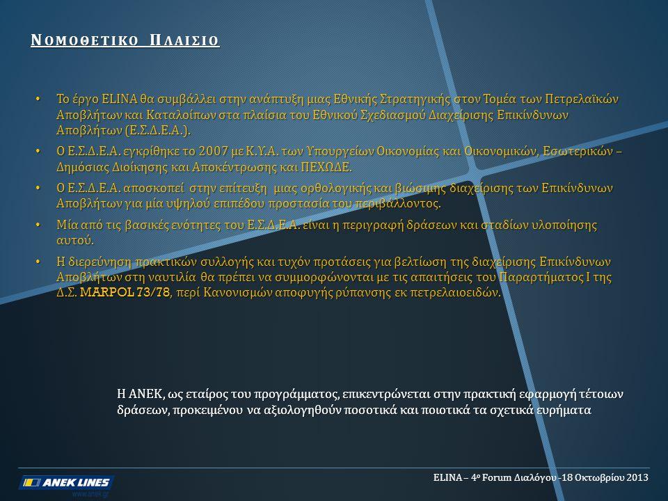 Ν ΟΜΟΘΕΤΙΚΟ Π ΛΑΙΣΙΟ • Το έργο ELINA θα συμβάλλει στην ανάπτυξη μιας Εθνικής Στρατηγικής στον Τομέα των Πετρελαϊκών Αποβλήτων και Καταλοίπων στα πλαίσια του Εθνικού Σχεδιασμού Διαχείρισης Επικίνδυνων Αποβλήτων ( Ε.