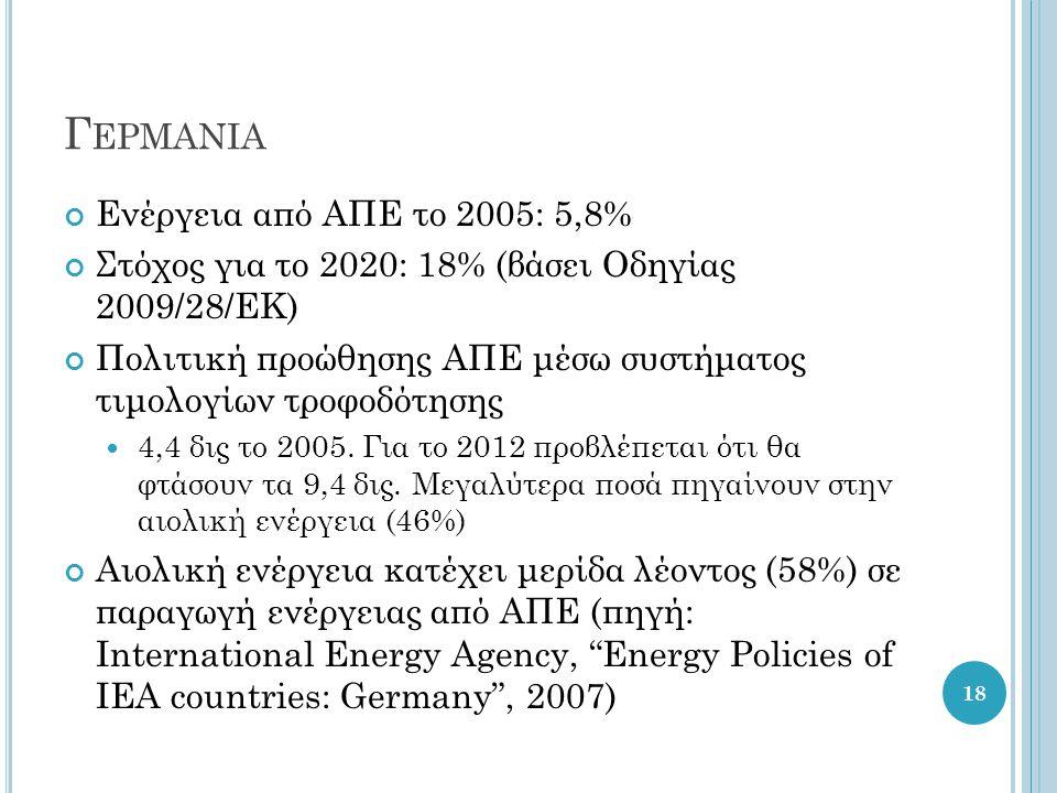 Γ ΕΡΜΑΝΙΑ Ενέργεια από ΑΠΕ το 2005: 5,8% Στόχος για το 2020: 18% (βάσει Οδηγίας 2009/28/ΕΚ) Πολιτική προώθησης ΑΠΕ μέσω συστήματος τιμολογίων τροφοδότ