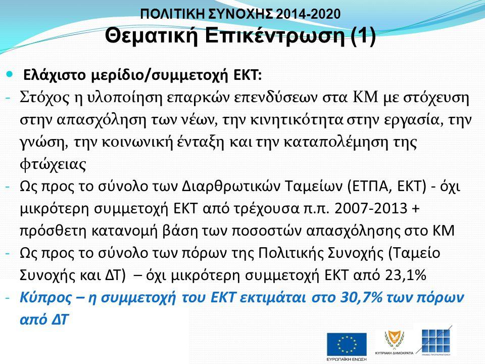  Ελάχιστο μερίδιο/συμμετοχή ΕΚΤ: - Στόχος η υλοποίηση επαρκών επενδύσεων στα ΚΜ με στόχευση στην απασχόληση των νέων, την κινητικότητα στην εργασία,