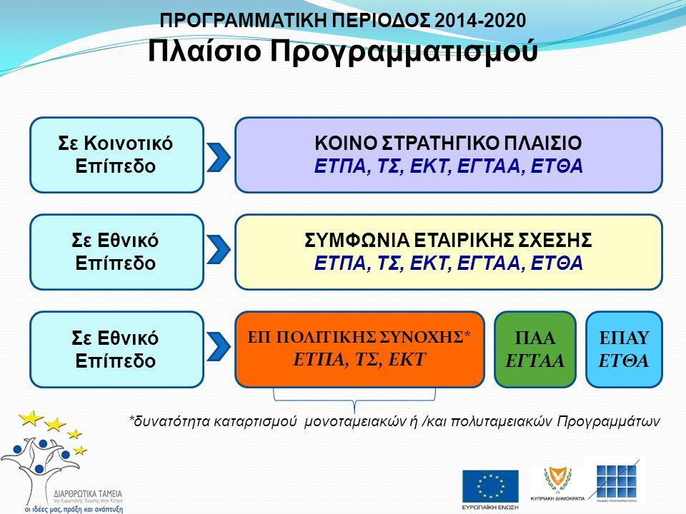  Καθορισμός Στρατηγικής και Στόχων / Προτεραιοτήτων του ΚΜ για αποτελεσματική αξιοποίηση των κοινοτικών πόρων  Χρονικό πλαίσιο: 1 Ιανουαρίου 2014 – 31 Δεκεμβρίου 2020  Πεδίο Κάλυψης: αφορά και τα 5 Ταμεία (ΕΤΠΑ, ΕΚΤ, Ταμείο Συνοχής, ΕΓΤΑΑ, ΕΤΘΑ)  Καταρτισμός στη βάση της Αρχής της Εταιρικότητας: Πολυεπίπεδη διαβούλευση / διακυβέρνηση σε εθνικό επίπεδο, διαβούλευση με Ευρωπαϊκή Επιτροπή  Προθεσμία υποβολής στην Ευρωπαϊκή Επιτροπή: εντός 4 ων μηνών από την έγκριση του Κανονισμού Κοινών Διατάξεων (?)  Πρόοδος εργασιών: αποστολή 1 ου προσχεδίου στην Ευρωπαϊκή Επιτροπή (17 Ιουνίου 2013), ετοιμασία 2 ου προσχεδίου (αποστολή μέχρι τέλος Ιουλίου 2013) ΠΡΟΓΡΑΜΜΑΤΙΚΗ ΠΕΡΙΟΔΟΣ 2014-2020 Συμφωνία Εταιρικής Σχέσης