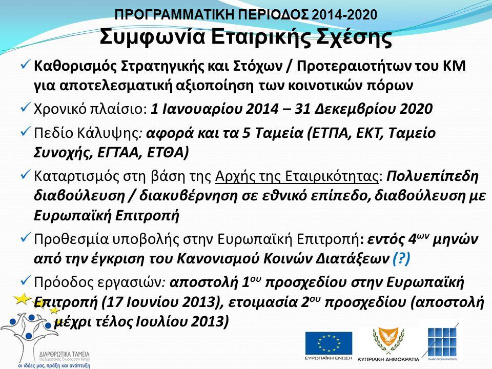 ΠΡΟΓΡΑΜΜΑΤΙΚΗ ΠΕΡΙΟΔΟΣ 2014-2020 Επιχειρησιακά Προγράμματα  Εξειδίκευση της στρατηγικής και του πολυετές προγραμματισμού που περιλαμβάνεται στη Συμφωνία Εταιρικής Σχέσης για κάθε ένα από τα Ευρωπαϊκά Διαρθρωτικά και Επενδυτικά Ταμεία  Χρονικό πλαίσιο: 1 Ιανουαρίου 2014 – 31 Δεκεμβρίου 2020  Πεδίο Κάλυψης: Προγράμματα για το κάθε Ταμείο ξεχωριστά, με δυνατότητα καταρτισμού πολυταμειακών Προγραμμάτων για το ΕΤΠΑ, ΕΚΤ και Ταμείο Συνοχής  Καταρτισμός στη βάση της Αρχής της Εταιρικότητας: Πολυεπίπεδη διαβούλευση / διακυβέρνηση σε εθνικό επίπεδο  Προθεσμία υποβολής στην Ευρωπαϊκή Επιτροπή: με την υποβολή της Συμφωνίας Εταιρικής Σχέσης ή εντός 4 μηνών από την υποβολή της Συμφωνίας (?)