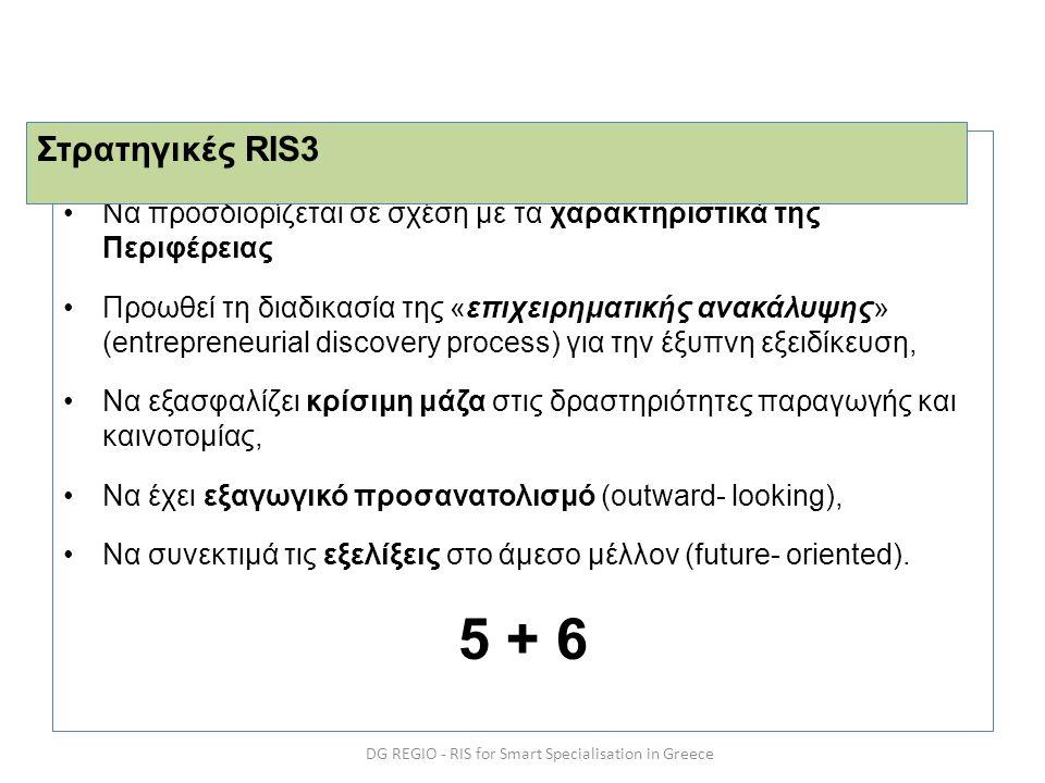 Μια στρατηγική RIS3 πρέπει: •Να προσδιορίζεται σε σχέση με τα χαρακτηριστικά της Περιφέρειας •Προωθεί τη διαδικασία της «επιχειρηματικής ανακάλυψης» (