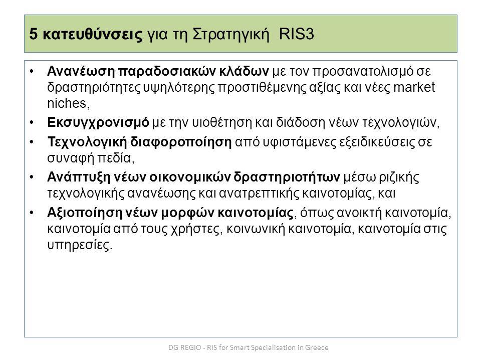 5 κατευθύνσεις για τη Στρατηγική RIS3 •Ανανέωση παραδοσιακών κλάδων με τον προσανατολισμό σε δραστηριότητες υψηλότερης προστιθέμενης αξίας και νέες ma