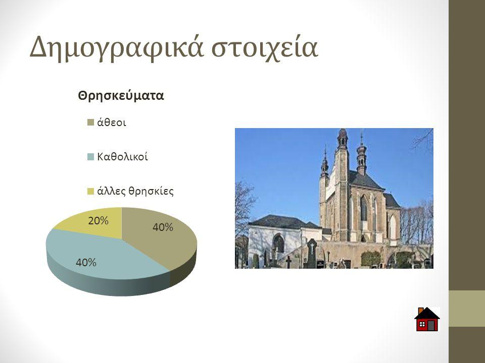 Δημογραφικά στοιχεία