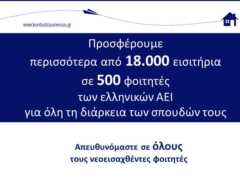Προσφέρουμε περισσότερα από 18.000 εισιτήρια σε 500 φοιτητές των ελληνικών ΑΕΙ για όλη τη διάρκεια των σπουδών τους Απευθυνόμαστε σε όλους τους νεοεισαχθέντες φοιτητές