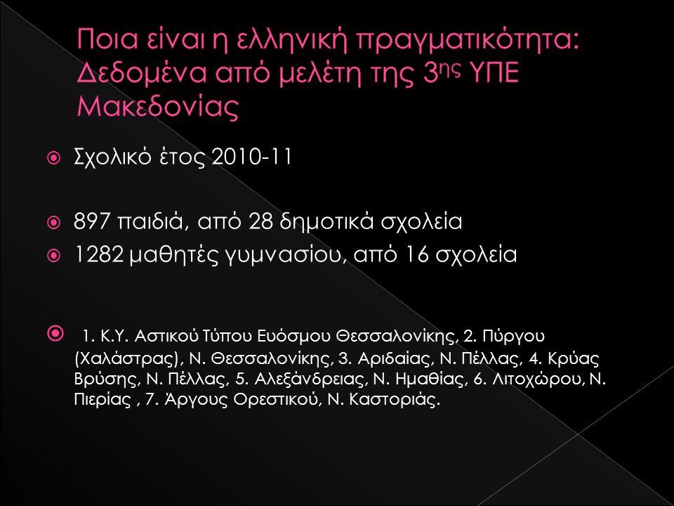  Σχολικό έτος 2010-11  897 παιδιά, από 28 δημοτικά σχολεία  1282 μαθητές γυμνασίου, από 16 σχολεία  1. Κ.Υ. Αστικού Τύπου Ευόσμου Θεσσαλονίκης, 2.
