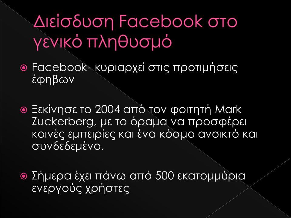  Facebook- κυριαρχεί στις προτιμήσεις έφηβων  Ξεκίνησε το 2004 από τον φοιτητή Mark Zuckerberg, με το όραμα να προσφέρει κοινές εμπειρίες και ένα κόσμο ανοικτό και συνδεδεμένο.