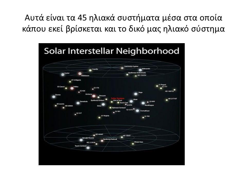 Αυτά είναι τα 45 ηλιακά συστήματα μέσα στα οποία κάπου εκεί βρίσκεται και το δικό μας ηλιακό σύστημα