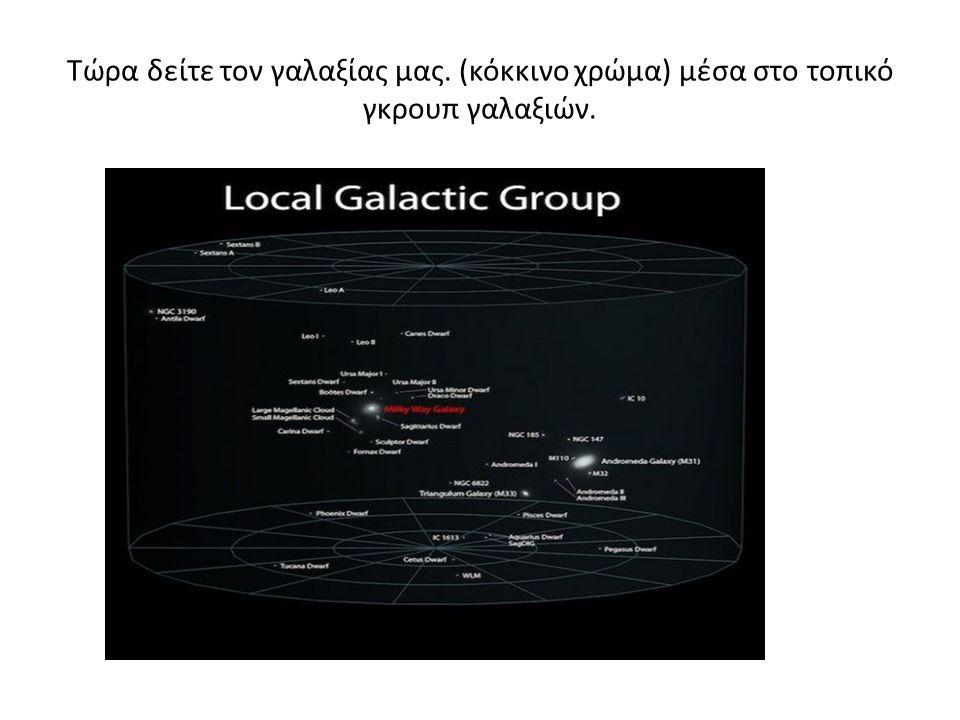 Τώρα δείτε τον γαλαξίας μας. (κόκκινο χρώμα) μέσα στο τοπικό γκρουπ γαλαξιών.