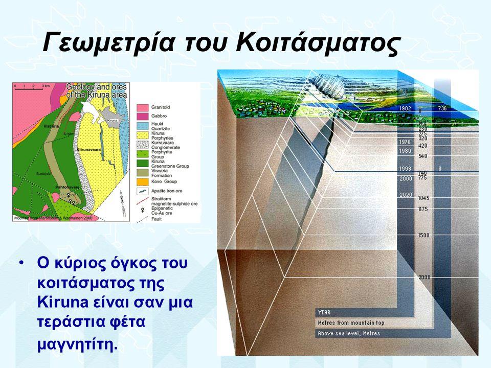 Γεωμετρία του Κοιτάσματος •Ο κύριος όγκος του κοιτάσματος της Kiruna είναι σαν μια τεράστια φέτα μαγνητίτη.