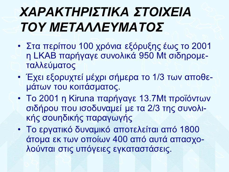ΧΑΡΑΚΤΗΡΙΣΤΙΚΑ ΣΤΟΙΧΕΙΑ ΤΟΥ ΜΕΤΑΛΛΕΥΜΑΤΟΣ •Στα περίπου 100 χρόνια εξόρυξης έως το 2001 η LKAB παρήγαγε συνολικά 950 Mt σιδηρομε- ταλλεύματος •Έχει εξορυχτεί μέχρι σήμερα το 1/3 των αποθε- μάτων του κοιτάσματος.