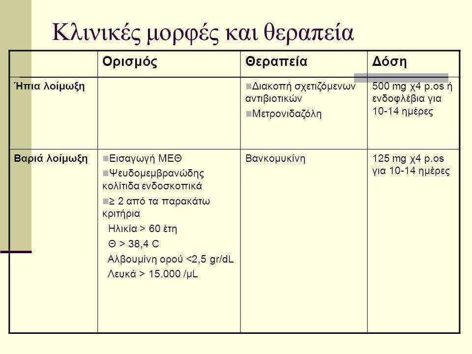 Κλινικές μορφές και θεραπεία ΟρισμόςΘεραπείαΔόση Ήπια λοίμωξη  Διακοπή σχετιζόμενων αντιβιοτικών  Μετρονιδαζόλη 500 mg χ4 p.οs ή ενδοφλέβια για 10-1