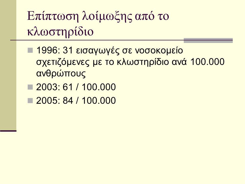 Επίπτωση λοίμωξης από το κλωστηρίδιο  1996: 31 εισαγωγές σε νοσοκομείο σχετιζόμενες με το κλωστηρίδιο ανά 100.000 ανθρώπους  2003: 61 / 100.000  20
