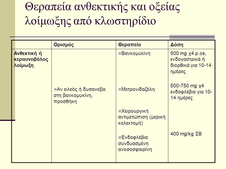 Θεραπεία ανθεκτικής και οξείας λοίμωξης από κλωστηρίδιο ΟρισμόςΘεραπείαΔόση Ανθεκτική ή κεραυνοβόλος λοίμωξη  Αν ειλεός ή δυσανεξία στη βανκομυκίνη,