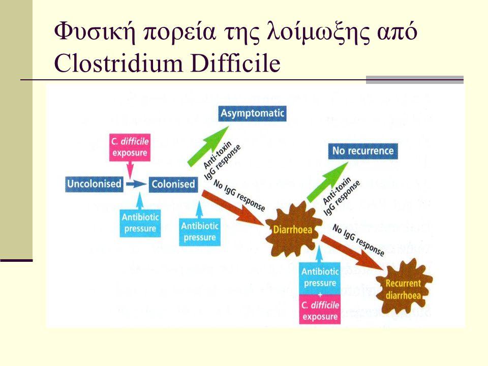 Φυσική πορεία της λοίμωξης από Clostridium Difficile