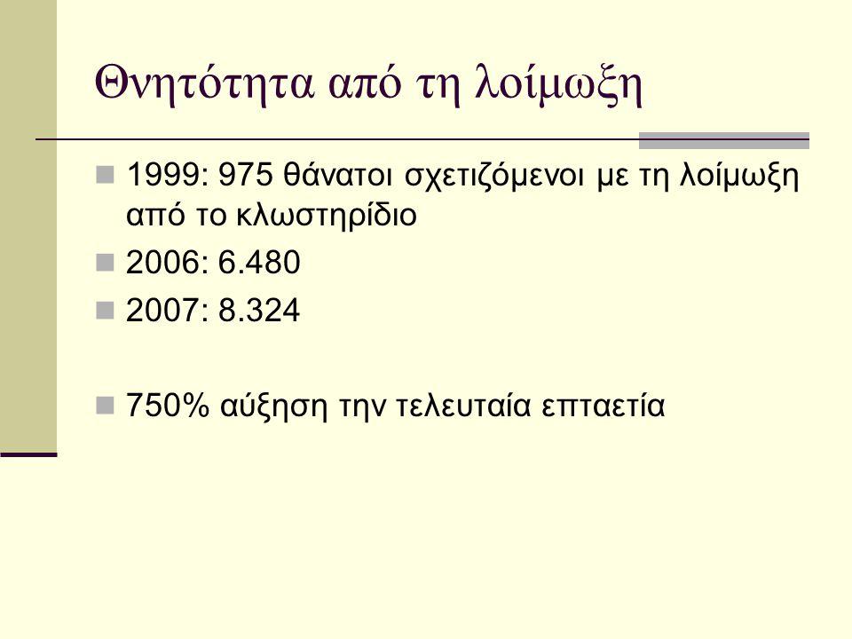 Θνητότητα από τη λοίμωξη  1999: 975 θάνατοι σχετιζόμενοι με τη λοίμωξη από το κλωστηρίδιο  2006: 6.480  2007: 8.324  750% αύξηση την τελευταία επτ