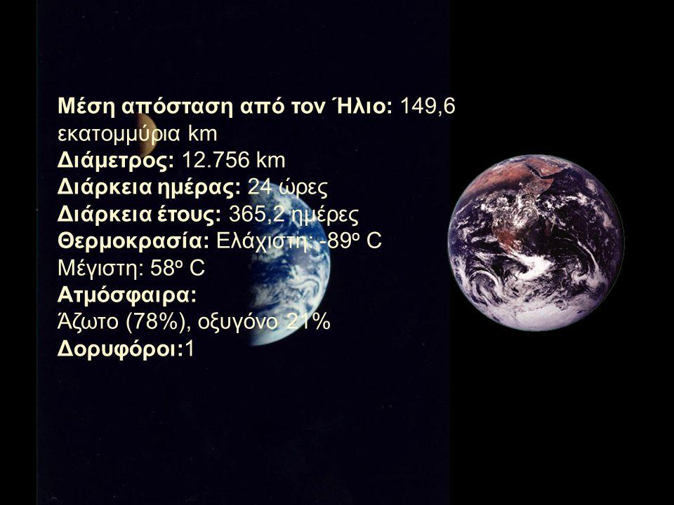 Μέση απόσταση από τον Ήλιο: 149,6 εκατομμύρια km Διάμετρος: 12.756 km Διάρκεια ημέρας: 24 ώρες Διάρκεια έτους: 365,2 ημέρες Θερμοκρασία: Ελάχιστη: -89