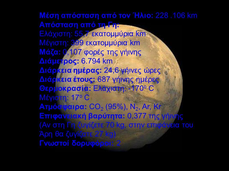 Μέση απόσταση από τον Ήλιο: 228.106 km Απόσταση από τη Γη: Ελάχιστη: 55,7 εκατομμύρια km Μέγιστη: 399 εκατομμύρια km Μάζα: 0,107 φορές της γήινης Διάμ