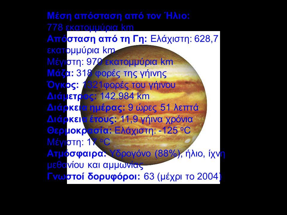 Μέση απόσταση από τον Ήλιο: 778 εκατομμύρια km Απόσταση από τη Γη: Ελάχιστη: 628,7 εκατομμύρια km Μέγιστη: 970 εκατομμύρια km Μάζα: 318 φορές της γήιν
