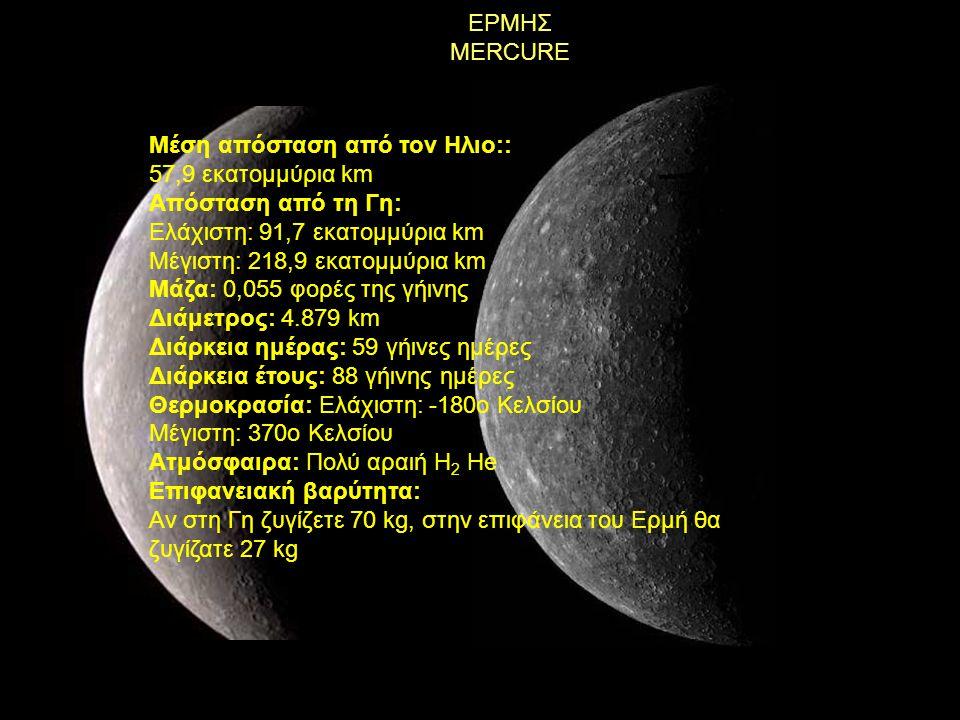 ΕΡΜΗΣ MERCURE Μέση απόσταση από τον Ηλιο:: 57,9 εκατομμύρια km Απόσταση από τη Γη: Ελάχιστη: 91,7 εκατομμύρια km Μέγιστη: 218,9 εκατομμύρια km Μάζα: 0