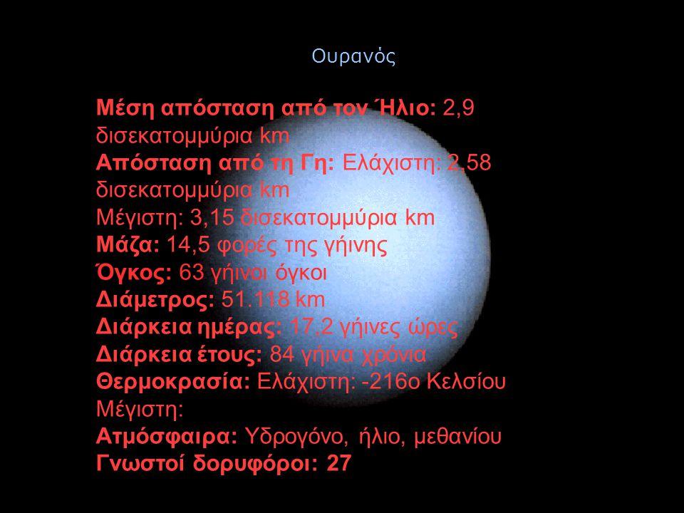 Μέση απόσταση από τον Ήλιο: 2,9 δισεκατομμύρια km Απόσταση από τη Γη: Ελάχιστη: 2,58 δισεκατομμύρια km Μέγιστη: 3,15 δισεκατομμύρια km Μάζα: 14,5 φορέ