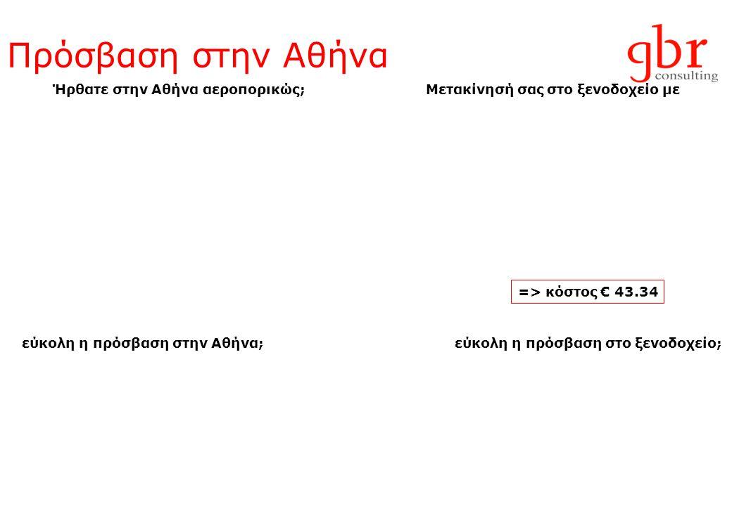 Πρόσβαση στην Αθήνα Ήρθατε στην Αθήνα αεροπορικώς;Μετακίνησή σας στο ξενοδοχείο με εύκολη η πρόσβαση στο ξενοδοχείο;εύκολη η πρόσβαση στην Αθήνα; => κόστος € 43.34