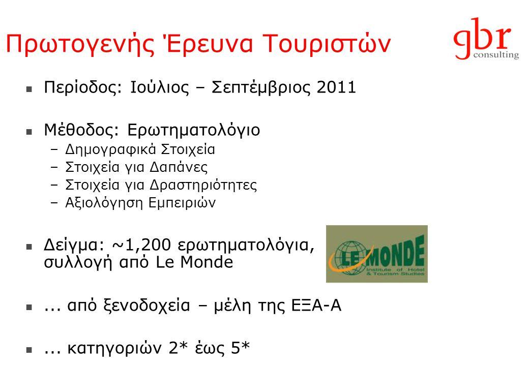Ευρώπη – Μεσόγειος - Αθήνα 20092010 2011 Μέση Τιμή Δωματίου, ( ARR ) RevPAR Πηγή: GBR Consulting, Smith Travel Research