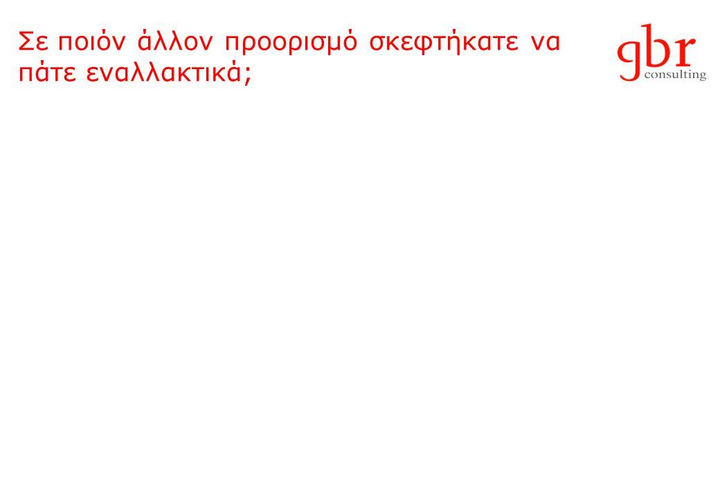 Η Αθήνα σε σχέση με Ευρώπη & Μεσόγειο Ευρώπη 2009 – 2010 Ευρώπη 2010 – 2011 Μεσόγειος 2009 – 2010 Μεσόγειος 2010 - 2011 Πληρότητα ARR RevPAR Πηγή: GBR Consulting, Smith Travel Research