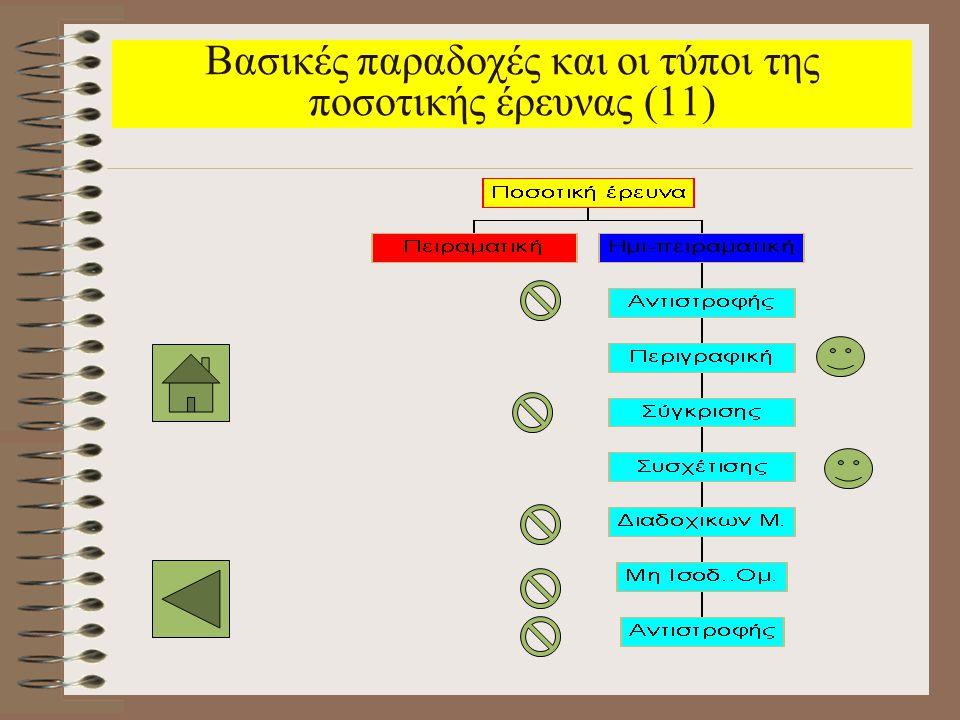 Βασικές παραδοχές και οι τύποι της ποσοτικής έρευνας (11)