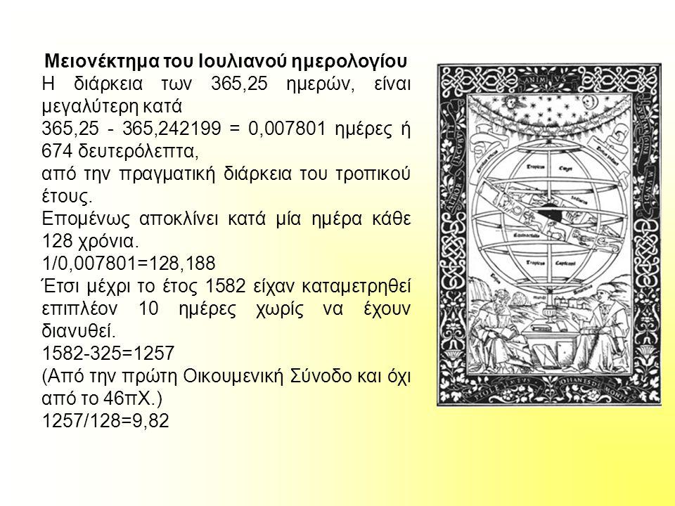Μειονέκτημα του Ιουλιανού ημερολογίου Η διάρκεια των 365,25 ημερών, είναι μεγαλύτερη κατά 365,25 - 365,242199 = 0,007801 ημέρες ή 674 δευτερόλεπτα, απ